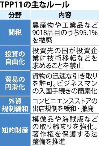 20171112tpp5